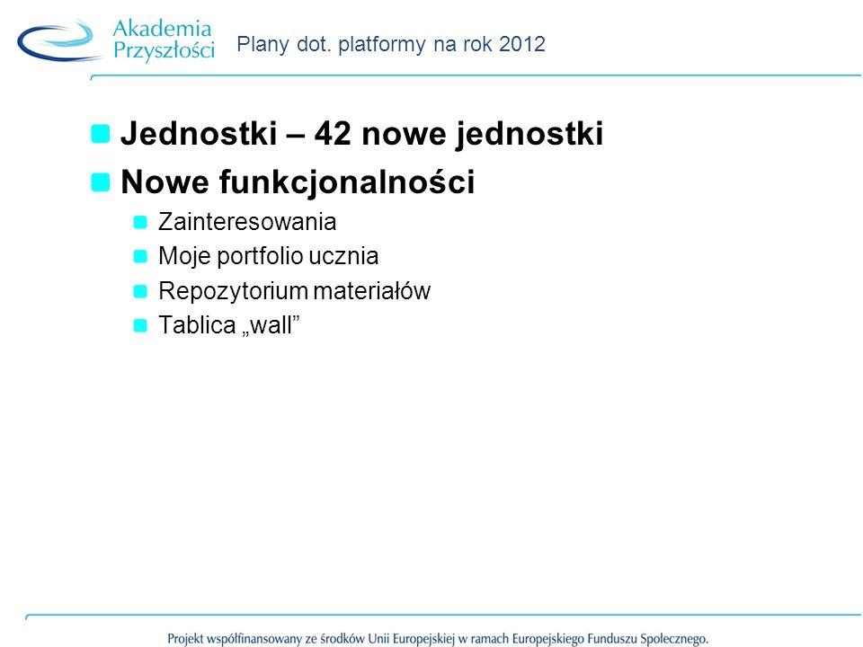 Plany dot. platformy na rok 2012 Jednostki – 42 nowe jednostki Nowe funkcjonalności Zainteresowania Moje portfolio ucznia Repozytorium materiałów Tabl