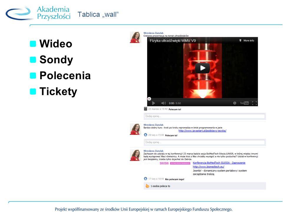 Tablica wall Wideo Sondy Polecenia Tickety