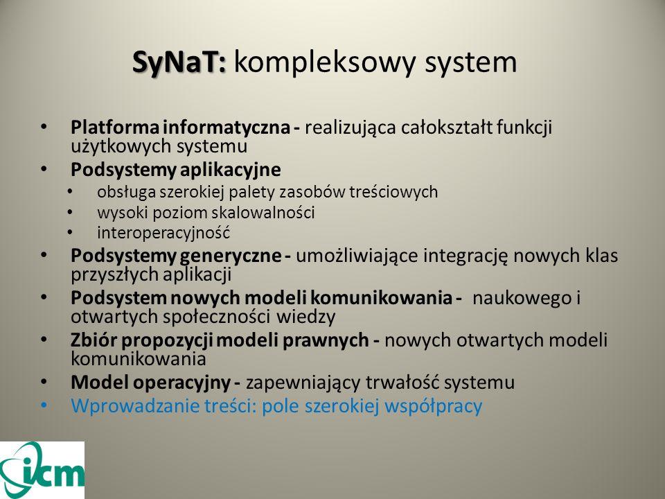 SyNaT: SyNaT: kompleksowy system Platforma informatyczna - realizująca całokształt funkcji użytkowych systemu Podsystemy aplikacyjne obsługa szerokiej palety zasobów treściowych wysoki poziom skalowalności interoperacyjność Podsystemy generyczne - umożliwiające integrację nowych klas przyszłych aplikacji Podsystem nowych modeli komunikowania - naukowego i otwartych społeczności wiedzy Zbiór propozycji modeli prawnych - nowych otwartych modeli komunikowania Model operacyjny - zapewniający trwałość systemu Wprowadzanie treści: pole szerokiej współpracy