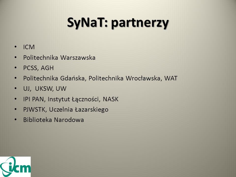 SyNaT: partnerzy ICM Politechnika Warszawska PCSS, AGH Politechnika Gdańska, Politechnika Wrocławska, WAT UJ, UKSW, UW IPI PAN, Instytut Łączności, NASK PJWSTK, Uczelnia Łazarskiego Biblioteka Narodowa