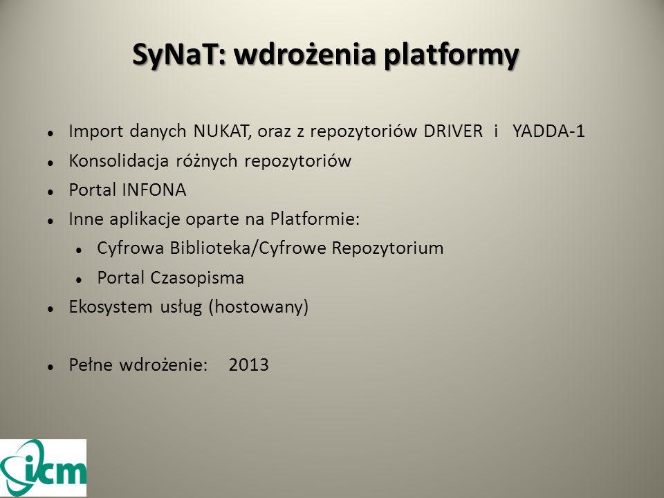 SyNaT: wdrożenia platformy Import danych NUKAT, oraz z repozytoriów DRIVER i YADDA-1 Konsolidacja różnych repozytoriów Portal INFONA Inne aplikacje oparte na Platformie: Cyfrowa Biblioteka/Cyfrowe Repozytorium Portal Czasopisma Ekosystem usług (hostowany) Pełne wdrożenie: 2013
