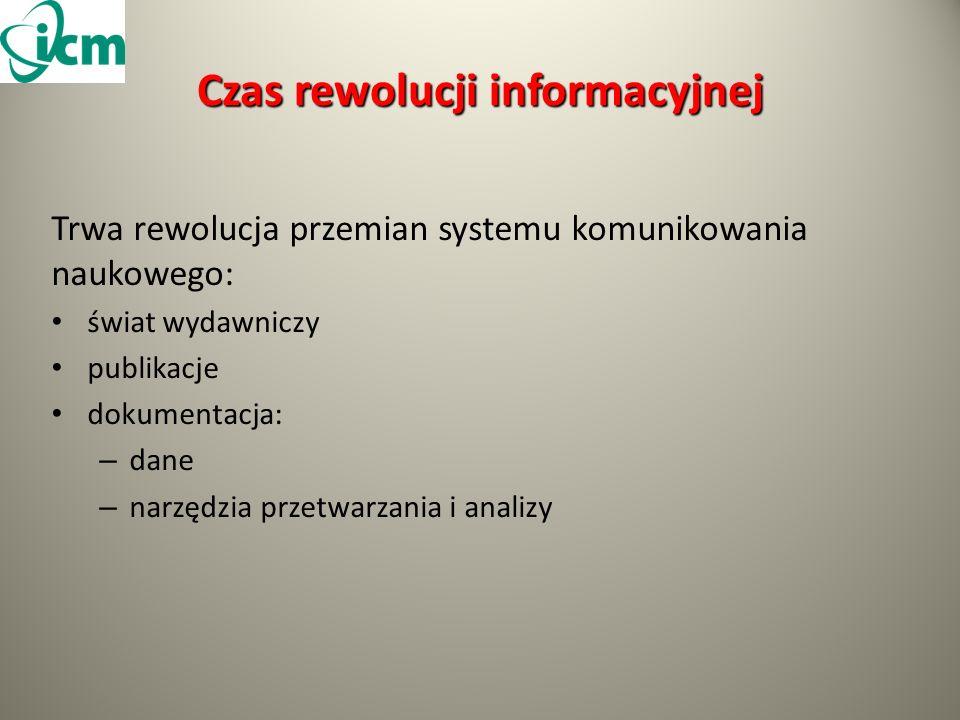 Czas rewolucji informacyjnej Trwa rewolucja przemian systemu komunikowania naukowego: świat wydawniczy publikacje dokumentacja: – dane – narzędzia przetwarzania i analizy