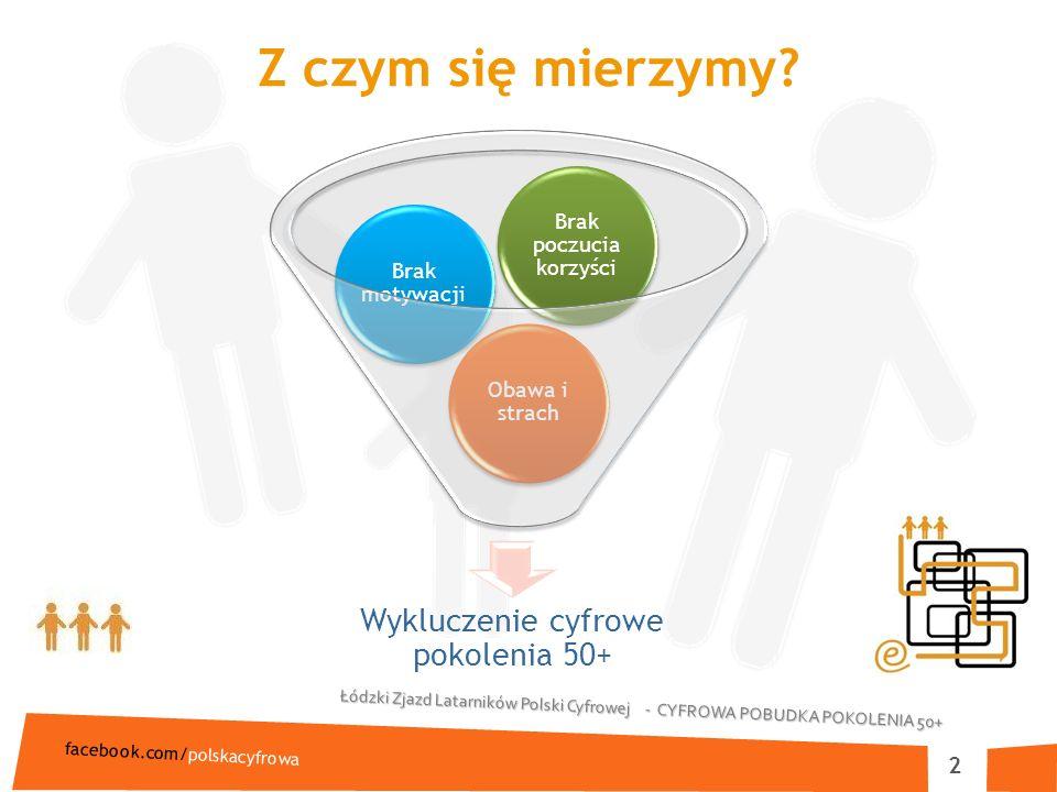 Łódzki Zjazd Latarników Polski Cyfrowej - CYFROWA POBUDKA POKOLENIA 50+ facebook.com/polskacyfrowa Z czym się mierzymy.