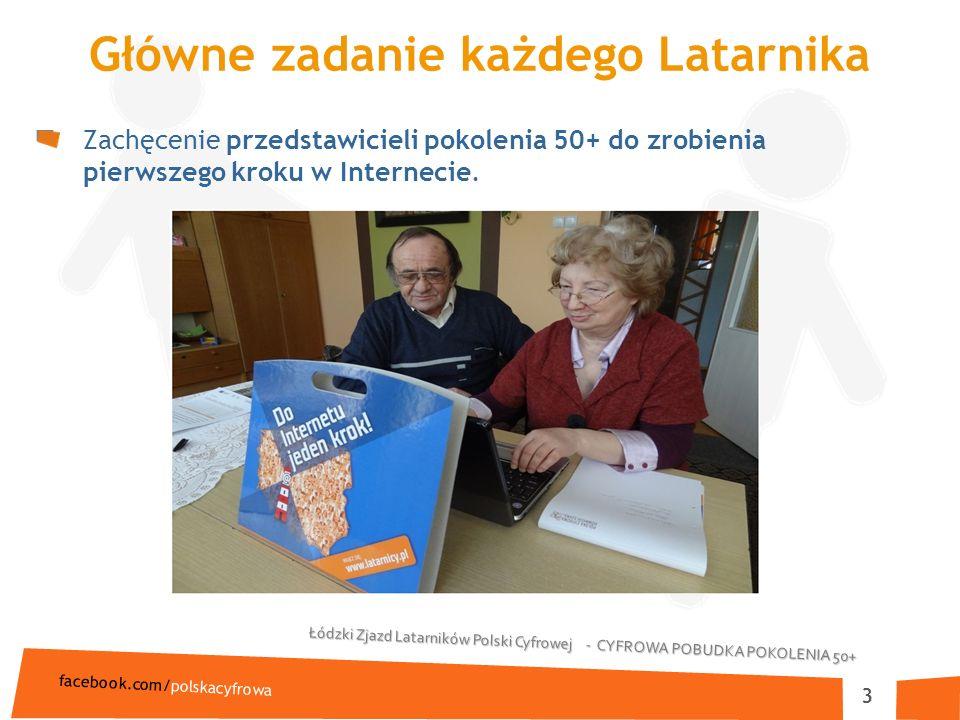Łódzki Zjazd Latarników Polski Cyfrowej - CYFROWA POBUDKA POKOLENIA 50+ 14 Poszerzamy wiedzę i zdobywamy nowe umiejętności Pierwszy krok jest najtrudniejszy, satysfakcja natomiast gwarantowana.