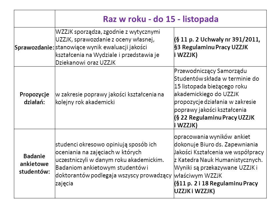 Raz w roku - do 15 - listopada Sprawozdanie: WZZJK sporządza, zgodnie z wytycznymi UZZJK, sprawozdanie z oceny własnej, stanowiące wynik ewaluacji jak