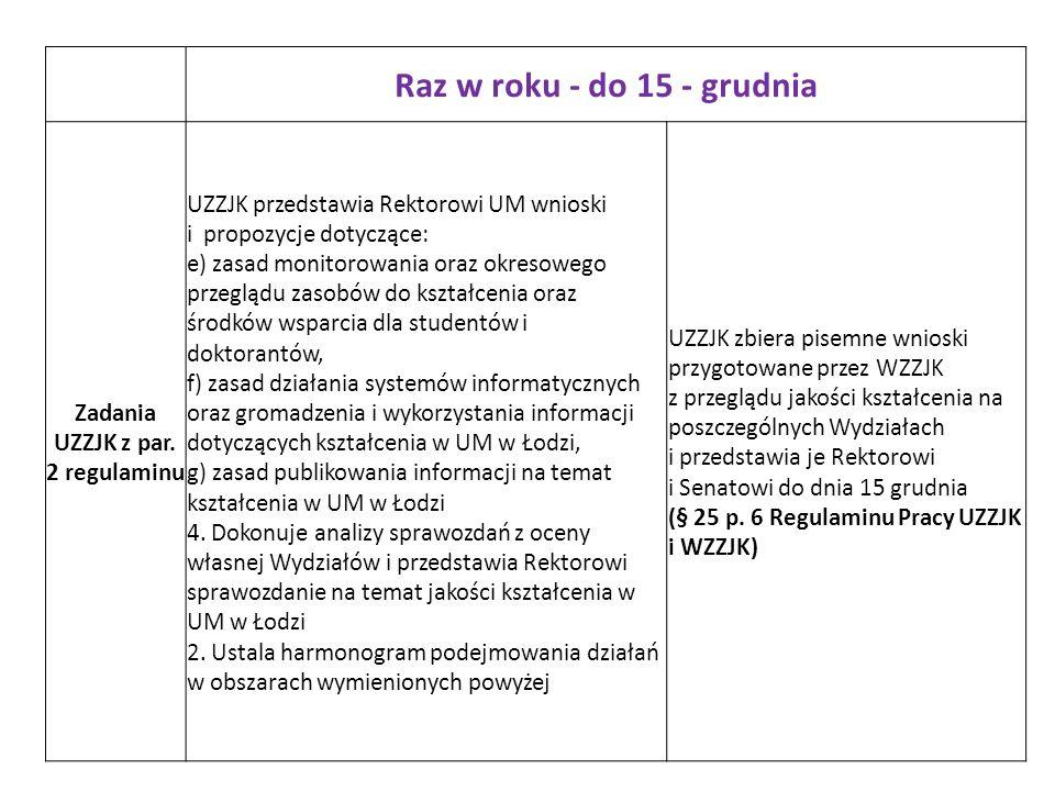 Raz w roku - do 15 - grudnia Zadania UZZJK z par. 2 regulaminu UZZJK przedstawia Rektorowi UM wnioski i propozycje dotyczące: e) zasad monitorowania o