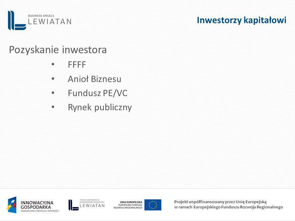 Projekt współfinansowany przez Unię Europejską w ramach Europejskiego Funduszu Rozwoju Regionalnego Inwestorzy kapitałowi Pozyskanie inwestora FFFF Anioł Biznesu Fundusz PE/VC Rynek publiczny