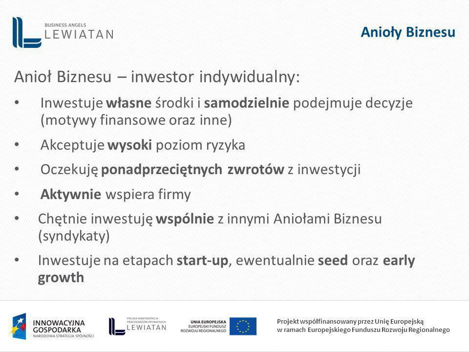 Projekt współfinansowany przez Unię Europejską w ramach Europejskiego Funduszu Rozwoju Regionalnego Anioły Biznesu Anioł Biznesu – inwestor indywidualny: Inwestuje własne środki i samodzielnie podejmuje decyzje (motywy finansowe oraz inne) Akceptuje wysoki poziom ryzyka Oczekuję ponadprzeciętnych zwrotów z inwestycji Aktywnie wspiera firmy Chętnie inwestuję wspólnie z innymi Aniołami Biznesu (syndykaty) Inwestuje na etapach start-up, ewentualnie seed oraz early growth