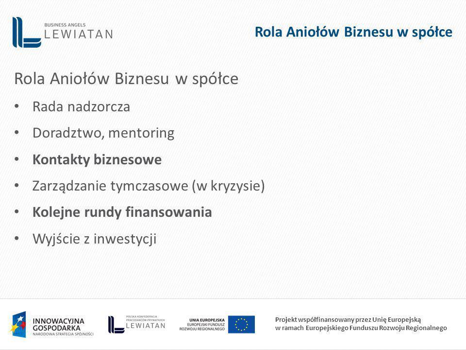 Projekt współfinansowany przez Unię Europejską w ramach Europejskiego Funduszu Rozwoju Regionalnego Rola Aniołów Biznesu w spółce Rada nadzorcza Doradztwo, mentoring Kontakty biznesowe Zarządzanie tymczasowe (w kryzysie) Kolejne rundy finansowania Wyjście z inwestycji Rola Aniołów Biznesu w spółce