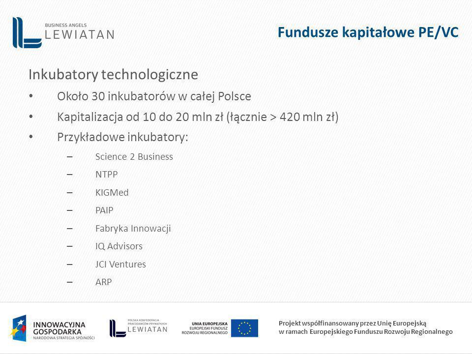 Projekt współfinansowany przez Unię Europejską w ramach Europejskiego Funduszu Rozwoju Regionalnego Fundusze kapitałowe PE/VC Inkubatory technologiczne Około 30 inkubatorów w całej Polsce Kapitalizacja od 10 do 20 mln zł (łącznie > 420 mln zł) Przykładowe inkubatory: – Science 2 Business – NTPP – KIGMed – PAIP – Fabryka Innowacji – IQ Advisors – JCI Ventures – ARP