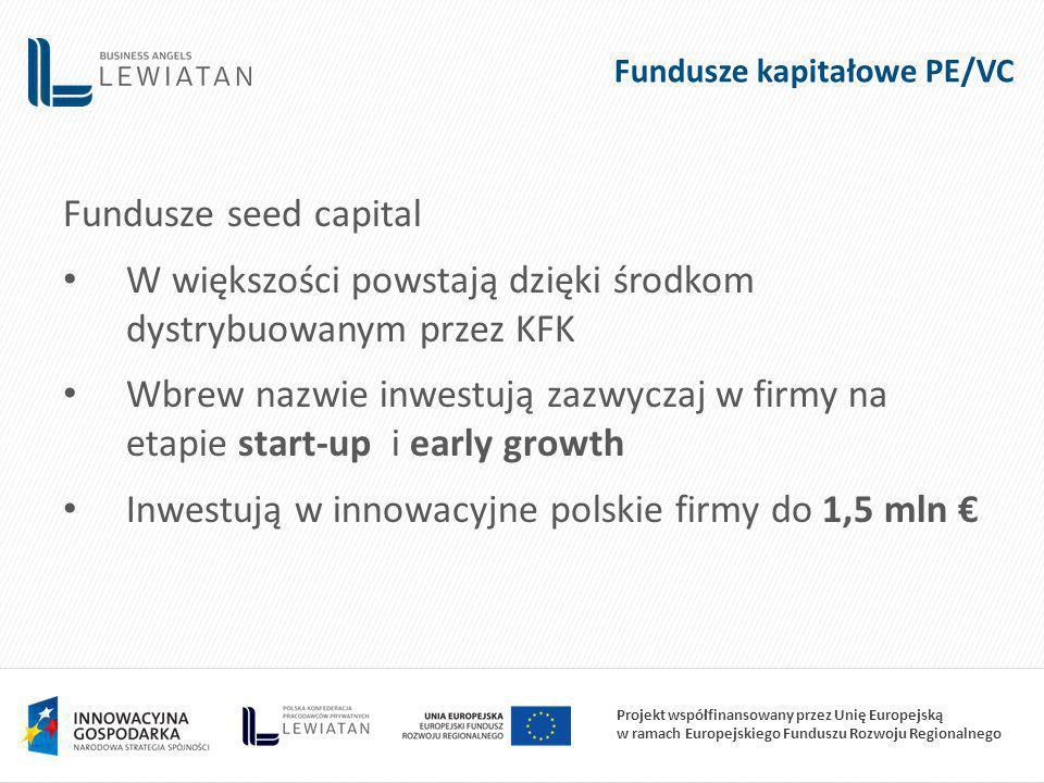 Projekt współfinansowany przez Unię Europejską w ramach Europejskiego Funduszu Rozwoju Regionalnego Fundusze kapitałowe PE/VC Fundusze seed capital W większości powstają dzięki środkom dystrybuowanym przez KFK Wbrew nazwie inwestują zazwyczaj w firmy na etapie start-up i early growth Inwestują w innowacyjne polskie firmy do 1,5 mln