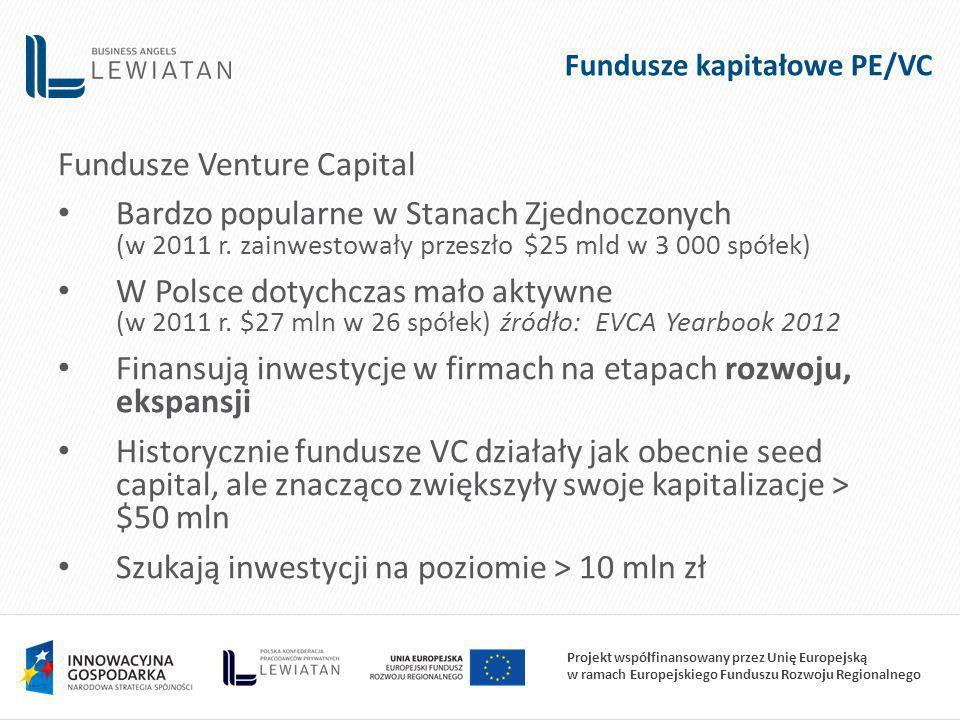 Projekt współfinansowany przez Unię Europejską w ramach Europejskiego Funduszu Rozwoju Regionalnego Fundusze kapitałowe PE/VC Fundusze Venture Capital Bardzo popularne w Stanach Zjednoczonych (w 2011 r.
