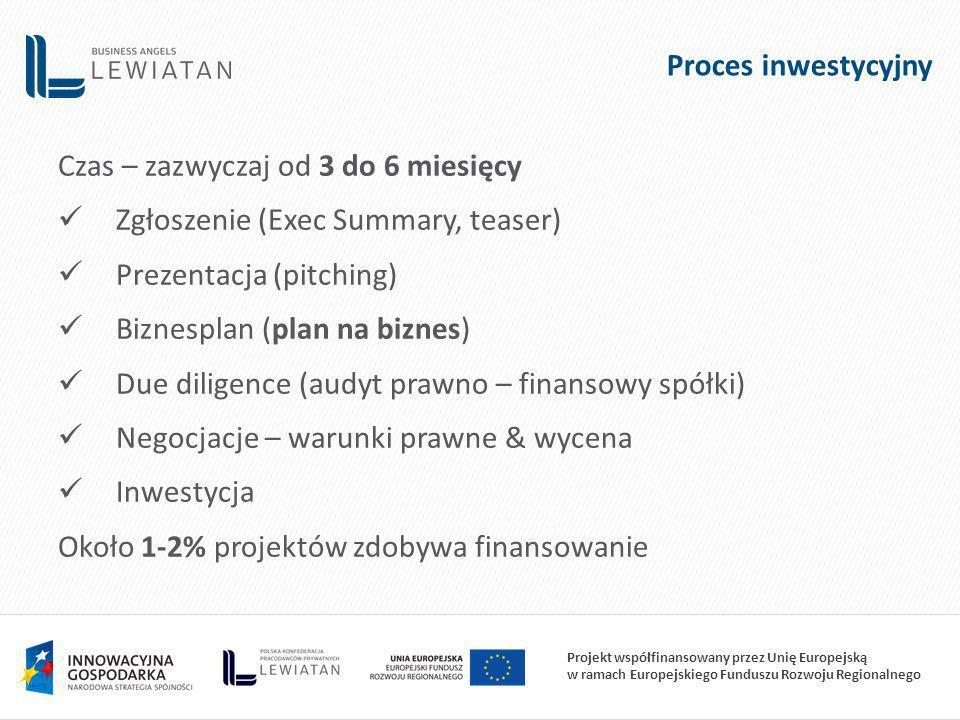 Projekt współfinansowany przez Unię Europejską w ramach Europejskiego Funduszu Rozwoju Regionalnego Proces inwestycyjny Czas – zazwyczaj od 3 do 6 miesięcy Zgłoszenie (Exec Summary, teaser) Prezentacja (pitching) Biznesplan (plan na biznes) Due diligence (audyt prawno – finansowy spółki) Negocjacje – warunki prawne & wycena Inwestycja Około 1-2% projektów zdobywa finansowanie