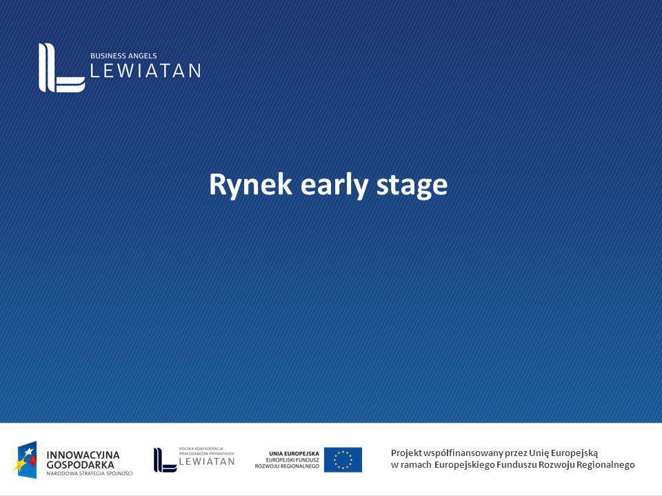 Projekt współfinansowany przez Unię Europejską w ramach Europejskiego Funduszu Rozwoju Regionalnego Rynek early stage