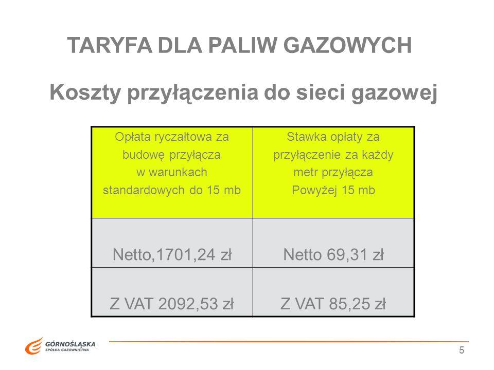 6 GRUPY TARYFOWE TARYFA DLA PALIW GAZOWYCH