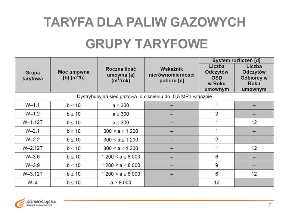7 Cena gaz ziemnego wraz z abonamentem i VAT podatkiem VAT Abonament m-c z VAT z Średnie roczne zużycie m 3