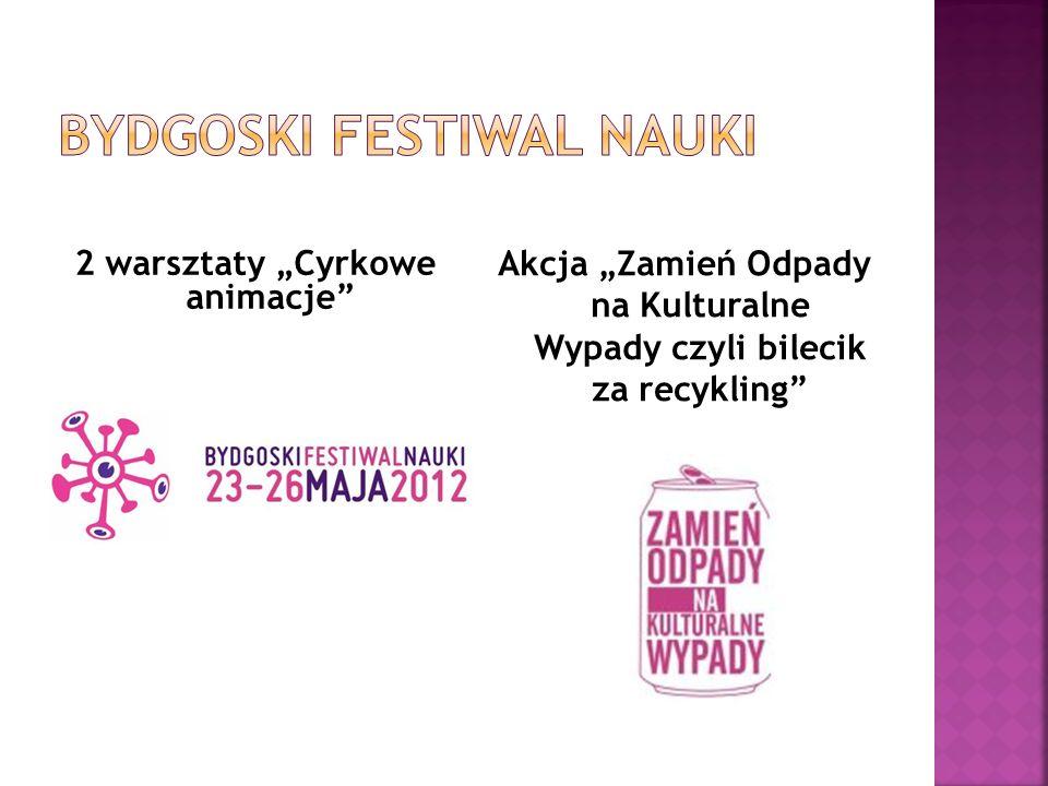 2 warsztaty Cyrkowe animacje Akcja Zamień Odpady na Kulturalne Wypady czyli bilecik za recykling