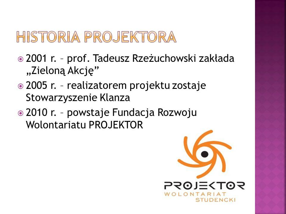 2001 r. – prof. Tadeusz Rzeżuchowski zakłada Zieloną Akcję 2005 r. – realizatorem projektu zostaje Stowarzyszenie Klanza 2010 r. – powstaje Fundacja R