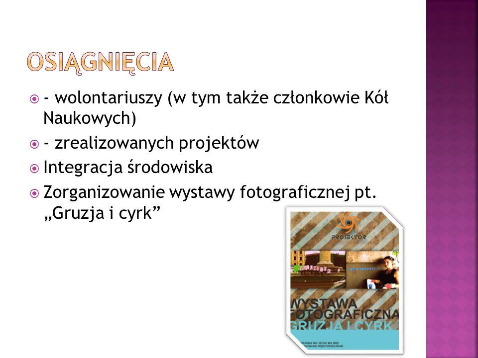 - wolontariuszy (w tym także członkowie Kół Naukowych) - zrealizowanych projektów Integracja środowiska Zorganizowanie wystawy fotograficznej pt. Gruz