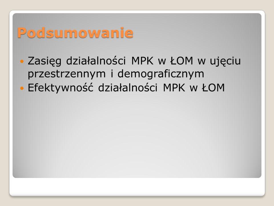 Podsumowanie Zasięg działalności MPK w ŁOM w ujęciu przestrzennym i demograficznym Efektywność działalności MPK w ŁOM