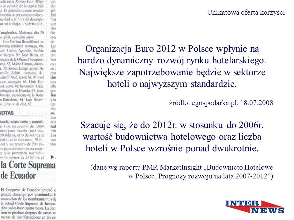 Unikatowa oferta korzyści Organizacja Euro 2012 w Polsce wpłynie na bardzo dynamiczny rozwój rynku hotelarskiego.
