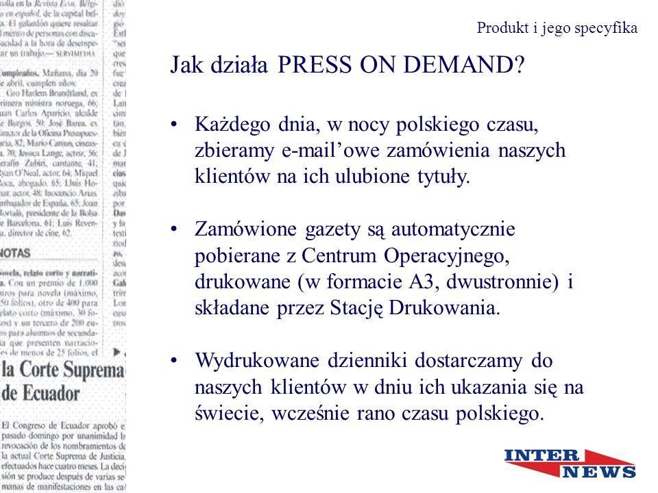 Jak działa PRESS ON DEMAND.
