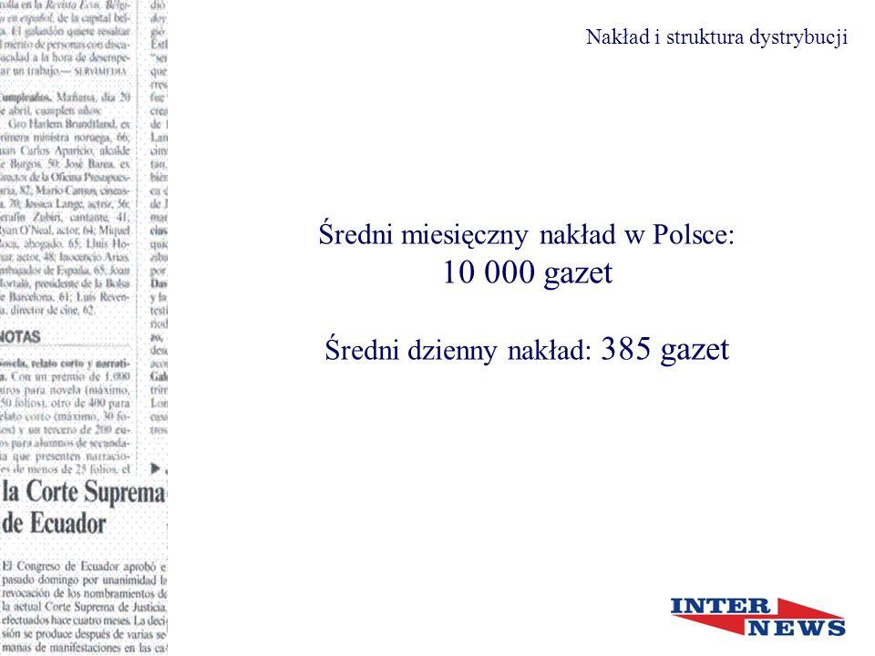 Średni miesięczny nakład w Polsce: 10 000 gazet Średni dzienny nakład: 385 gazet Nakład i struktura dystrybucji