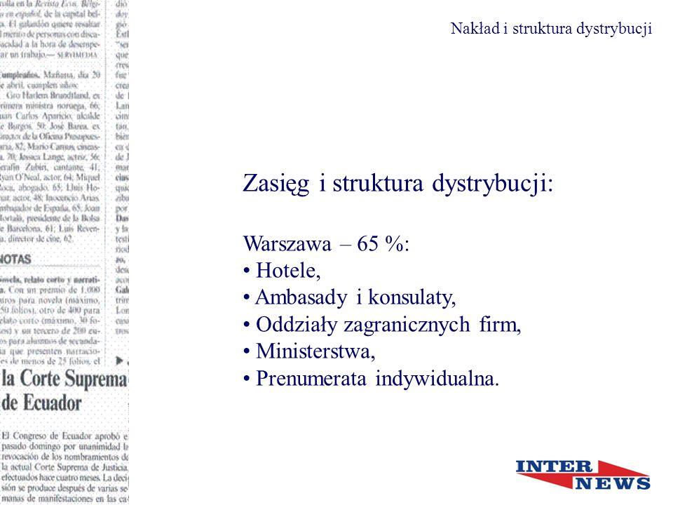 Zasięg i struktura dystrybucji: Warszawa – 65 %: Hotele, Ambasady i konsulaty, Oddziały zagranicznych firm, Ministerstwa, Prenumerata indywidualna.