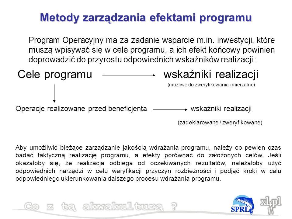 Metody zarządzania efektami programu Program Operacyjny ma za zadanie wsparcie m.in.