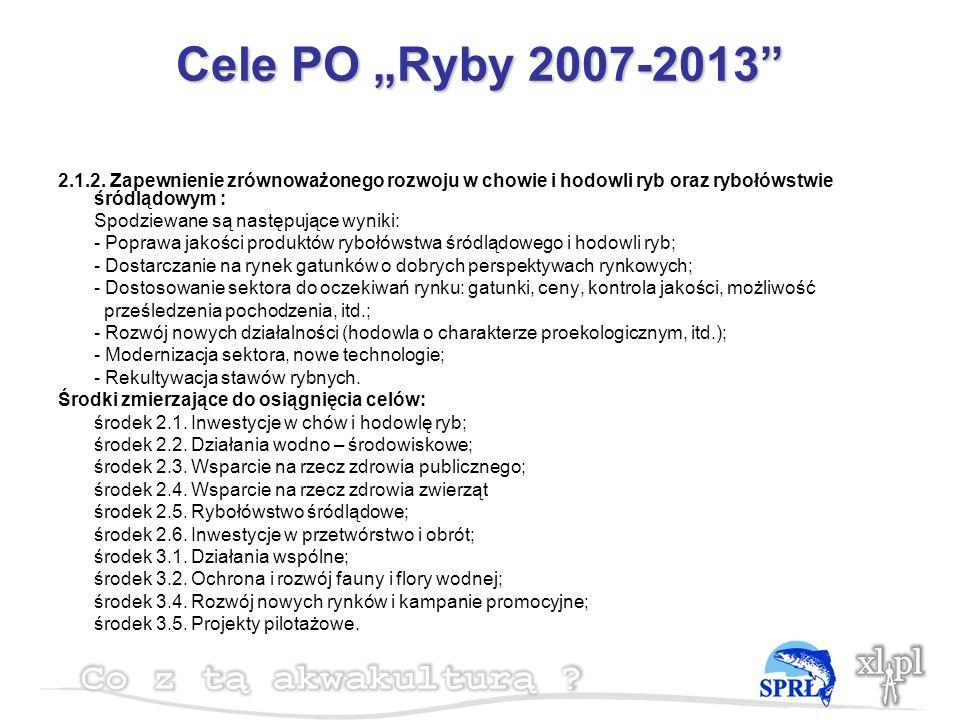 Cele PO Ryby 2007-2013 2.1.2.