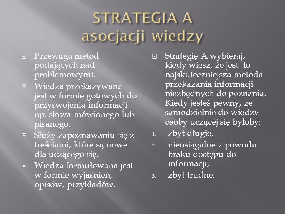 A - strategia asocjacji wiedzy P - strategia problemowa E - strategia emocjonalnego przeżywania O - strategia operacyjna W. OKOŃ
