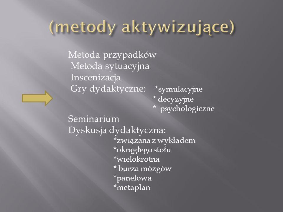 pokaz ćwiczenia przedmiotowe ćwiczenia laboratoryjne ćwiczenia produkcyjne metoda projektów metoda przewodniego tekstu