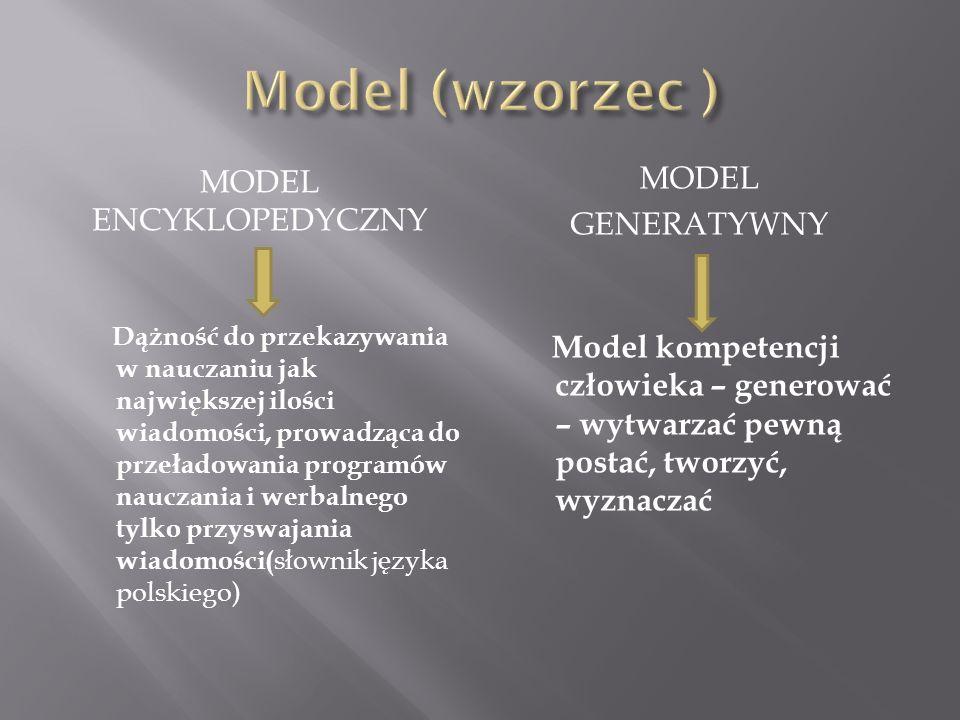 MODEL ENCYKLOPEDYCZNY MODEL GENERATYWNY Dążność do przekazywania w nauczaniu jak największej ilości wiadomości, prowadząca do przeładowania programów nauczania i werbalnego tylko przyswajania wiadomości( słownik języka polskiego) Model kompetencji człowieka – generować – wytwarzać pewną postać, tworzyć, wyznaczać