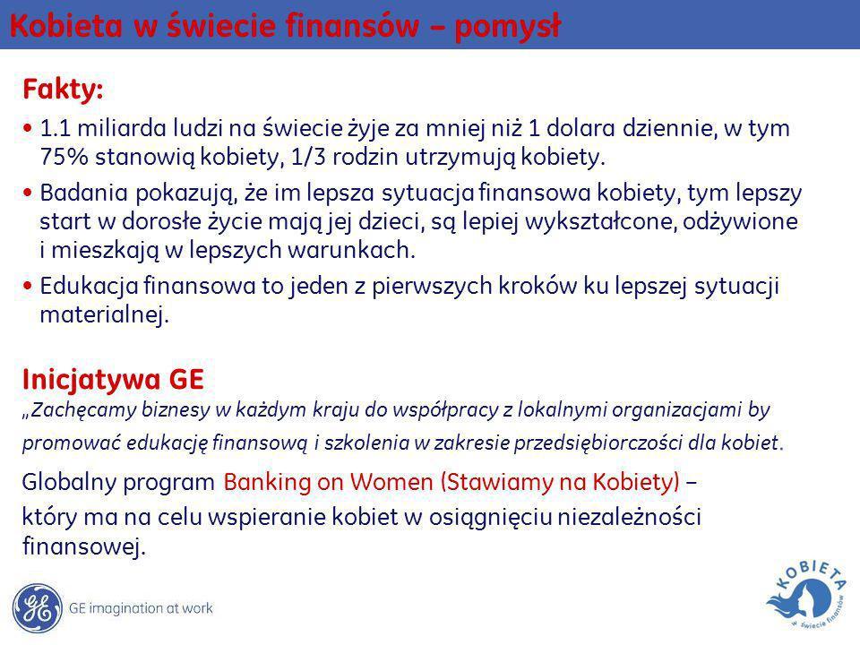 Kobieta w świecie finansów: Kampania edukacyjna skierowana do kobiet i odpowiadająca na ich potrzeby Badania mające pomóc w zidentyfikowaniu potrzeb kobiet w zakresie edukacji finansowej Współpraca z organizacją pozarządową specjalizującą się w edukacji kobiet Kreowanie wizerunku GE Money Banku jako firmy odpowiedzialnej, która wspiera edukację finansową różnych grup społecznych BADANIA + WSPÓŁPRACA Z NGO + EXPRECI + EDUKACJA + MEDIA Kobieta w świecie finansów – założenia BADANIA + WSPÓŁPRACA Z NGO + EXPRECI + EDUKACJA + MEDIA