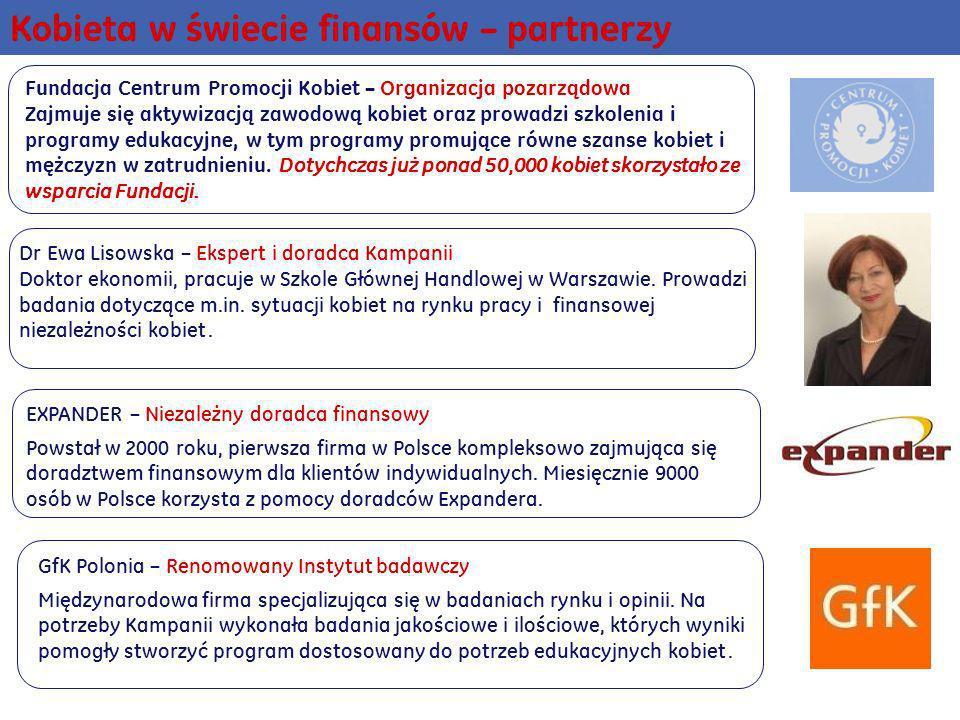 Badania postaw i wiedzy kobiet na temat finansów Kobieta w świecie finansów – badania Badanie jakościowe – styczeń 2008 r., w 4 grupach zogniskowanych w Warszawie i Gdańsku, z udziałem kobiet w wieku 20–30 lat i 31–40 lat, o dochodach na osobę 800 zł –1500 zł i powyżej 1500 zł.