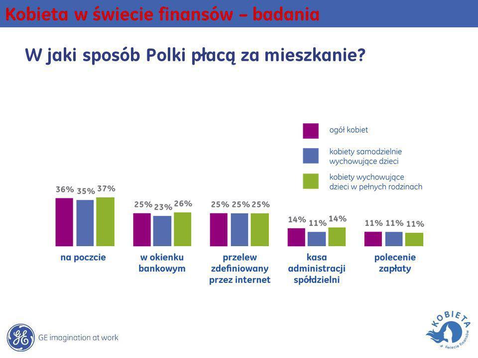 Kobieta w świecie finansów – badania Czy Polki oszczędzają?