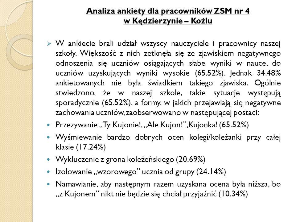 Analiza ankiety dla pracowników ZSM nr 4 w Kędzierzynie – Koźlu W ankiecie brali udział wszyscy nauczyciele i pracownicy naszej szkoły. Większość z ni