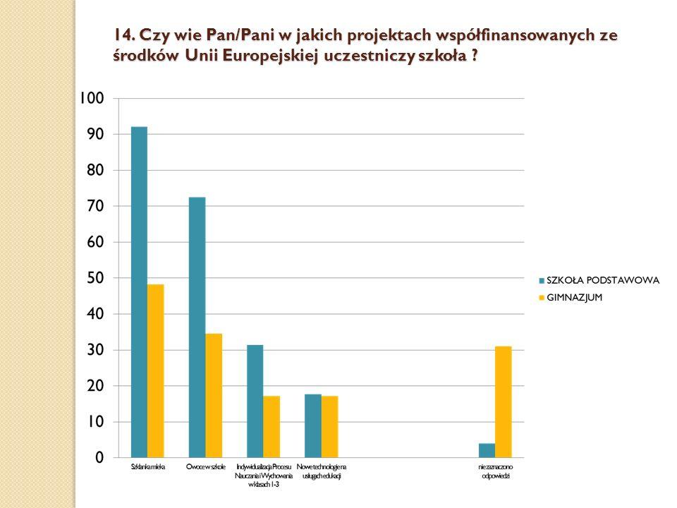 14. Czy wie Pan/Pani w jakich projektach współfinansowanych ze środków Unii Europejskiej uczestniczy szkoła ?