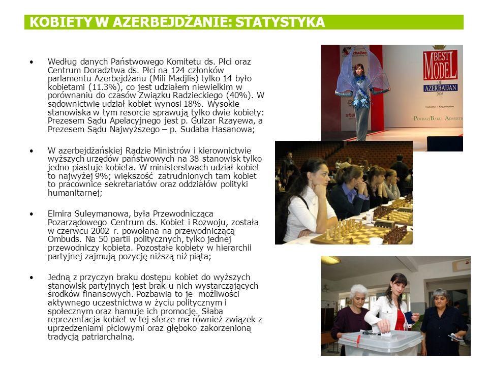 KOBIETY W AZERBEJDŻANIE: STATYSTYKA Według danych Państwowego Komitetu ds. Płci oraz Centrum Doradztwa ds. Płci na 124 członków parlamentu Azerbejdżan