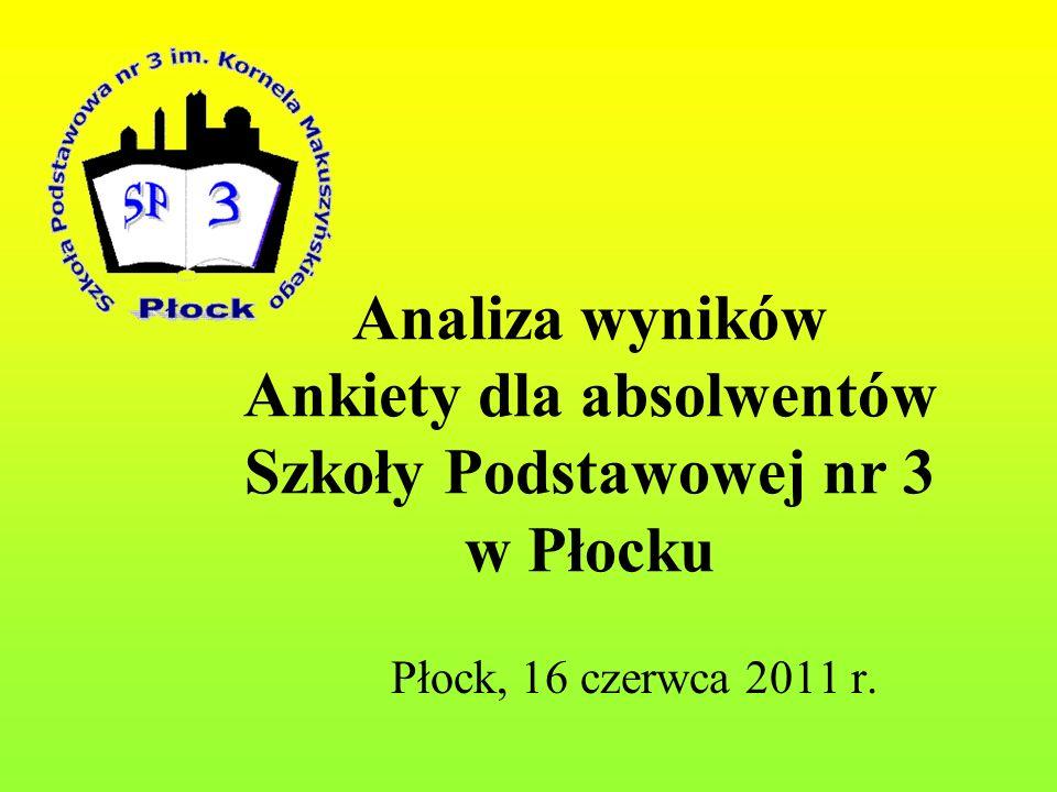 Analiza wyników Ankiety dla absolwentów Szkoły Podstawowej nr 3 w Płocku Płock, 16 czerwca 2011 r.