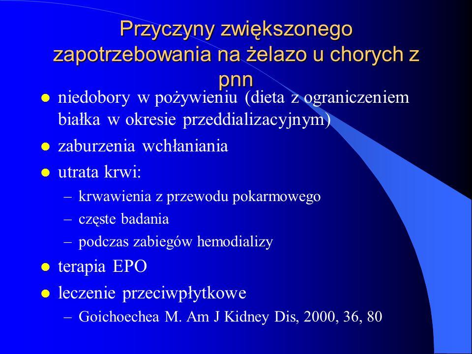 Przyczyny zwiększonego zapotrzebowania na żelazo u chorych z pnn l niedobory w pożywieniu (dieta z ograniczeniem białka w okresie przeddializacyjnym)
