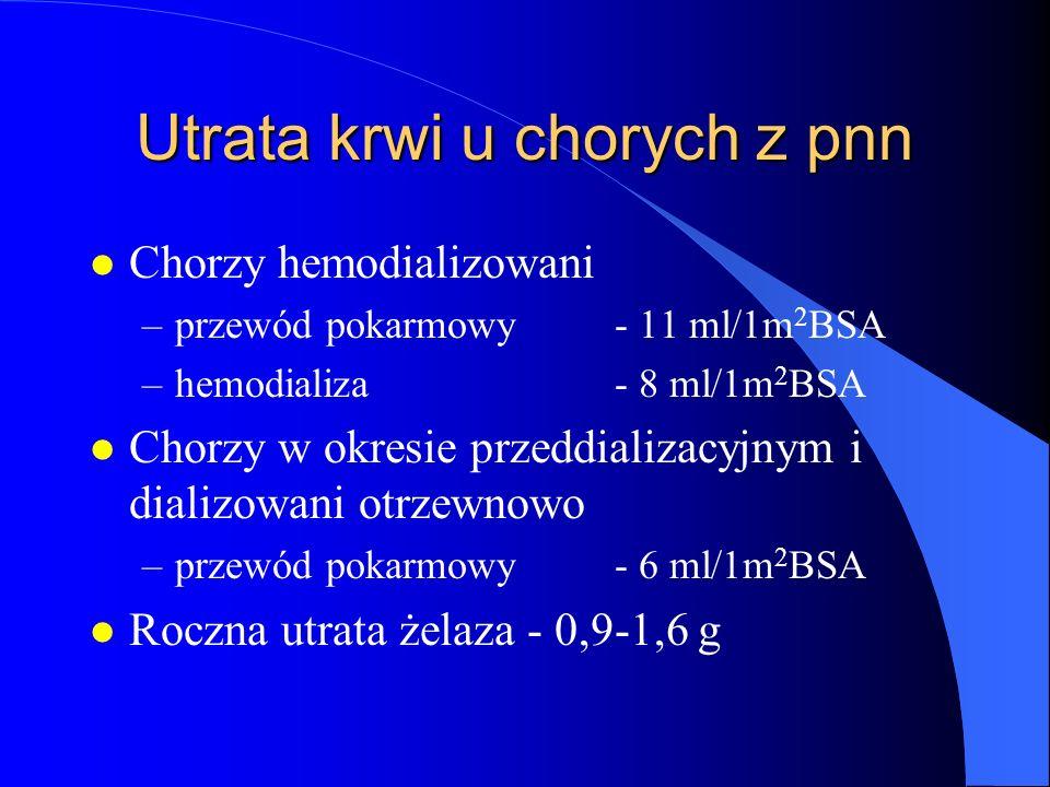 Utrata krwi u chorych z pnn l Chorzy hemodializowani –przewód pokarmowy - 11 ml/1m 2 BSA –hemodializa- 8 ml/1m 2 BSA l Chorzy w okresie przeddializacy