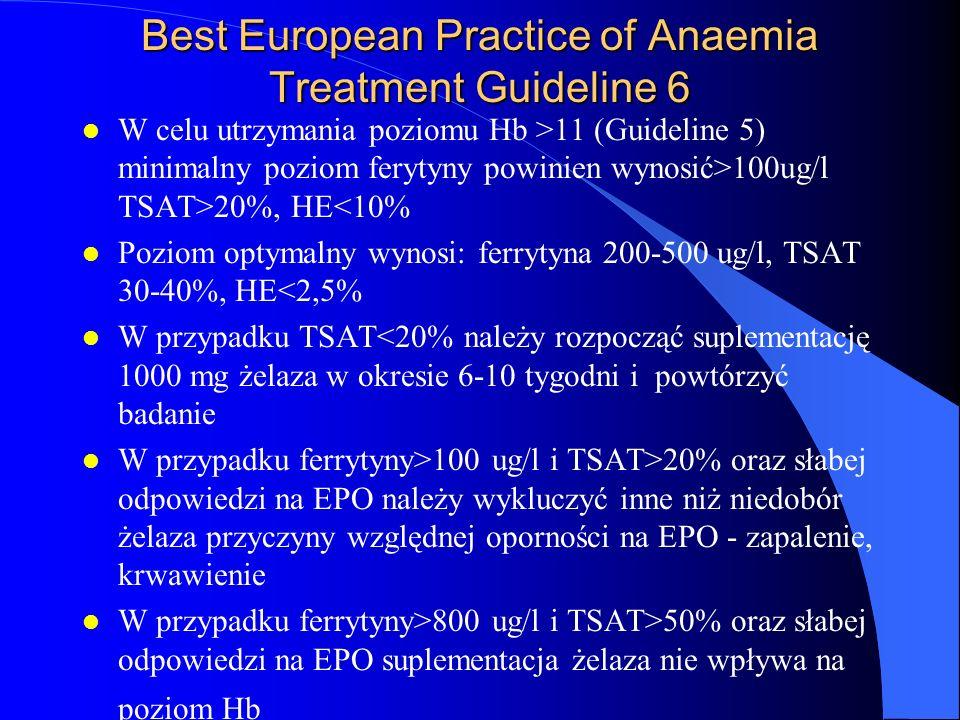 Best European Practice of Anaemia Treatment Guideline 6 l W celu utrzymania poziomu Hb >11 (Guideline 5) minimalny poziom ferytyny powinien wynosić>10