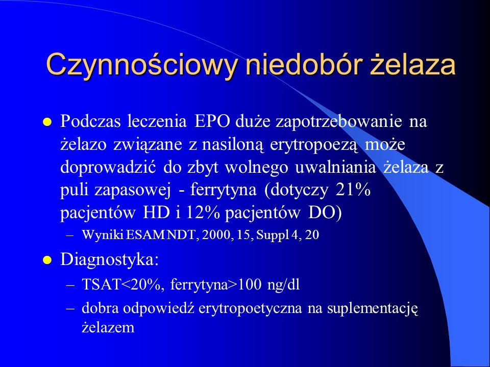 Czynnościowy niedobór żelaza l Podczas leczenia EPO duże zapotrzebowanie na żelazo związane z nasiloną erytropoezą może doprowadzić do zbyt wolnego uw