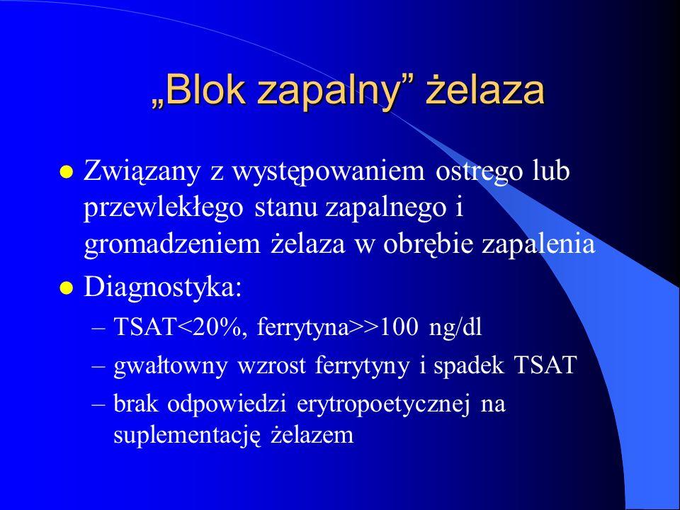 Blok zapalny żelaza l Związany z występowaniem ostrego lub przewlekłego stanu zapalnego i gromadzeniem żelaza w obrębie zapalenia l Diagnostyka: –TSAT