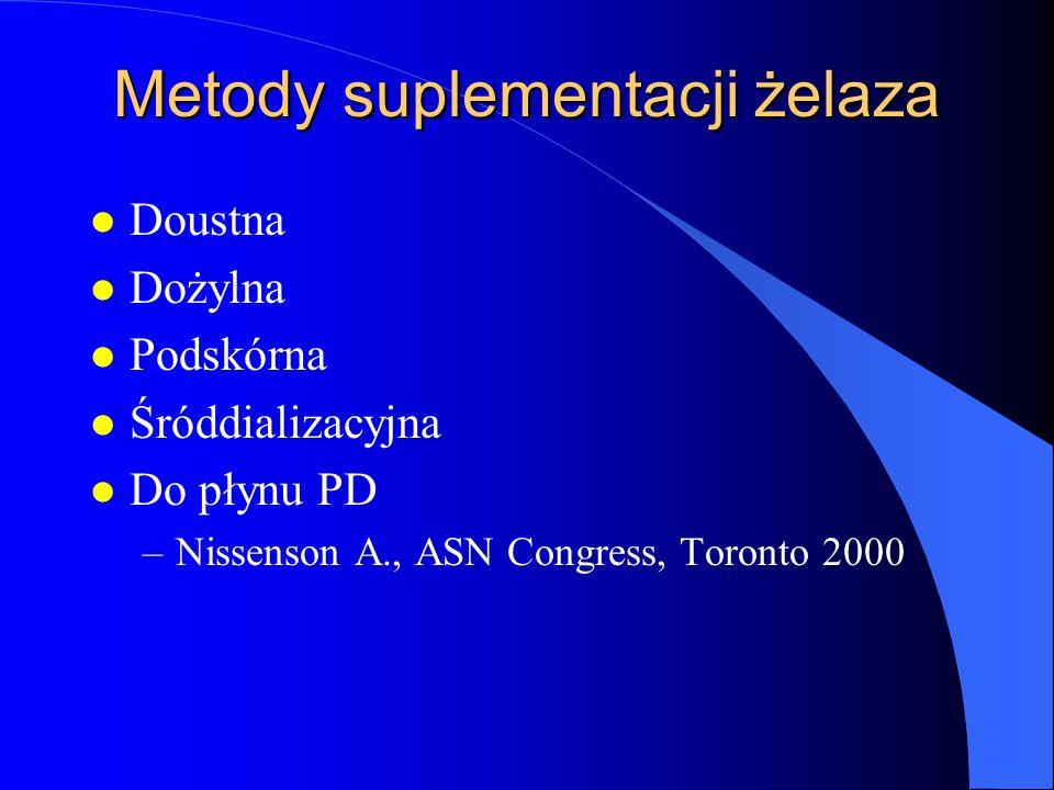Metody suplementacji żelaza l Doustna l Dożylna l Podskórna l Śróddializacyjna l Do płynu PD –Nissenson A., ASN Congress, Toronto 2000
