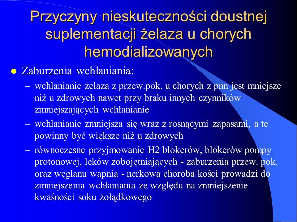 Przyczyny nieskuteczności doustnej suplementacji żelaza u chorych hemodializowanych l Zaburzenia wchłaniania: –wchłanianie żelaza z przew.pok. u chory