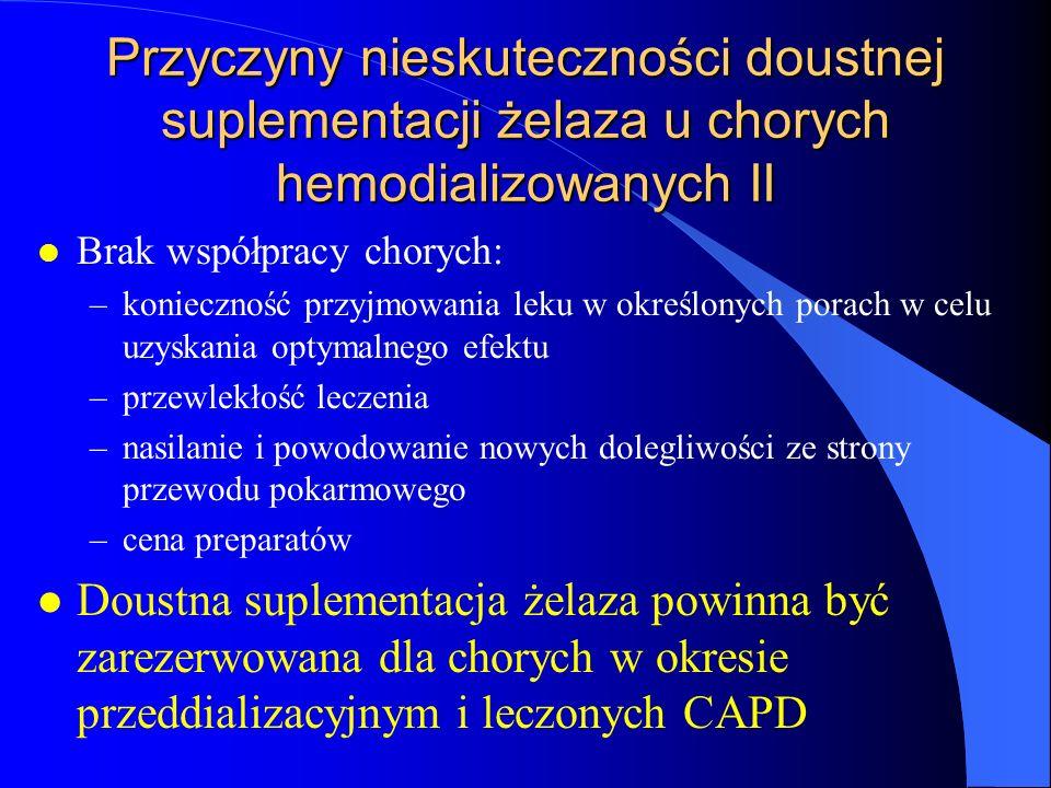 Przyczyny nieskuteczności doustnej suplementacji żelaza u chorych hemodializowanych II l Brak współpracy chorych: –konieczność przyjmowania leku w okr