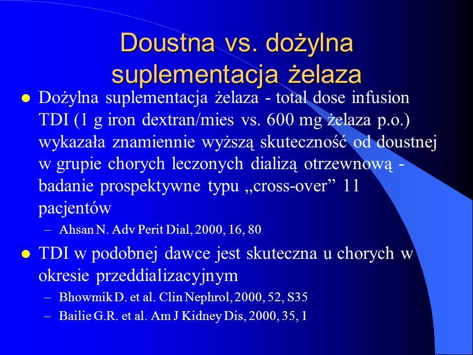 Doustna vs. dożylna suplementacja żelaza l Dożylna suplementacja żelaza - total dose infusion TDI (1 g iron dextran/mies vs. 600 mg żelaza p.o.) wykaz