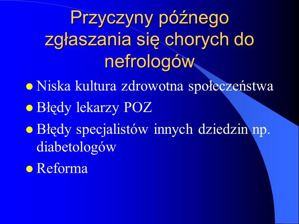 Przyczyny późnego zgłaszania się chorych do nefrologów l Niska kultura zdrowotna społeczeństwa l Błędy lekarzy POZ l Błędy specjalistów innych dziedzi